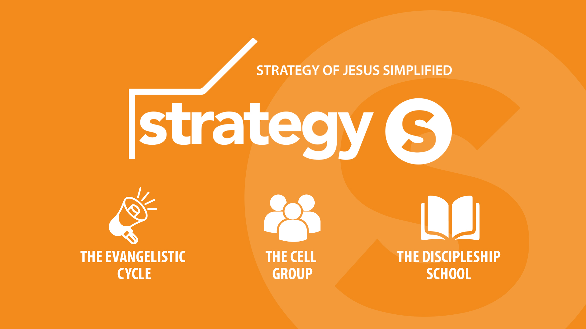 SIMPLIFIED STRATEGY slides 3